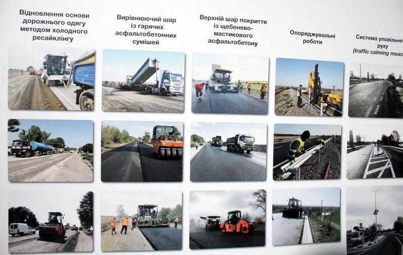 Президент України відкрив об'їзну дорогу навколо Рені